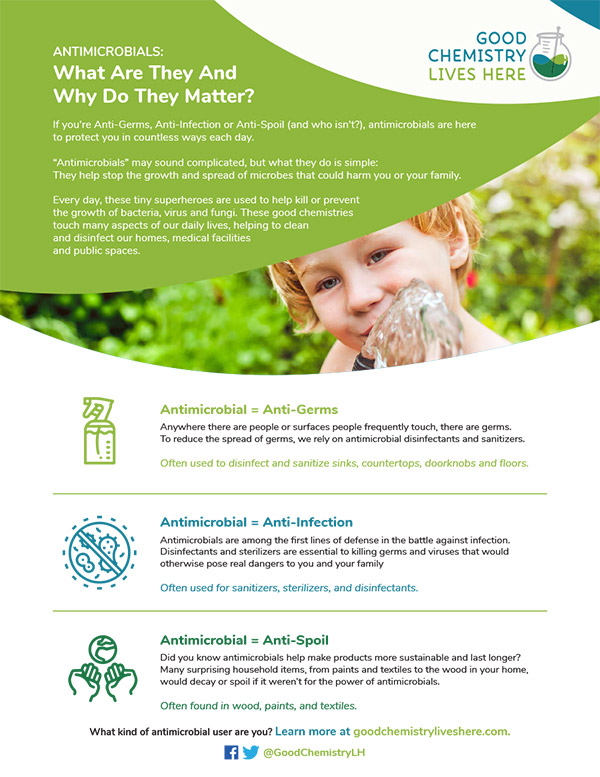 Antimicrobials – What Are They and Why Do They Matter? One Pager