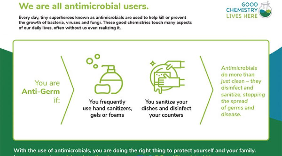 We Are All Antimicrobial Users Infographics