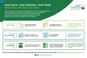 Infographic: Are You an Anti?