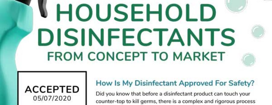 Infographic: Household Disinfectants